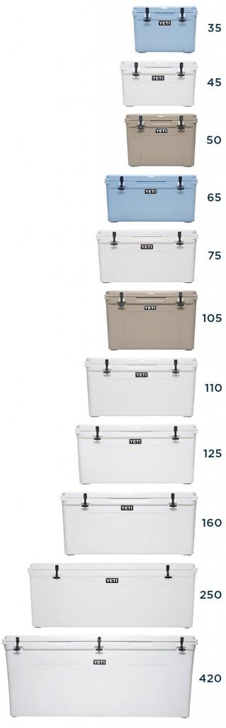 yeti-cooler-sizes-all[1]